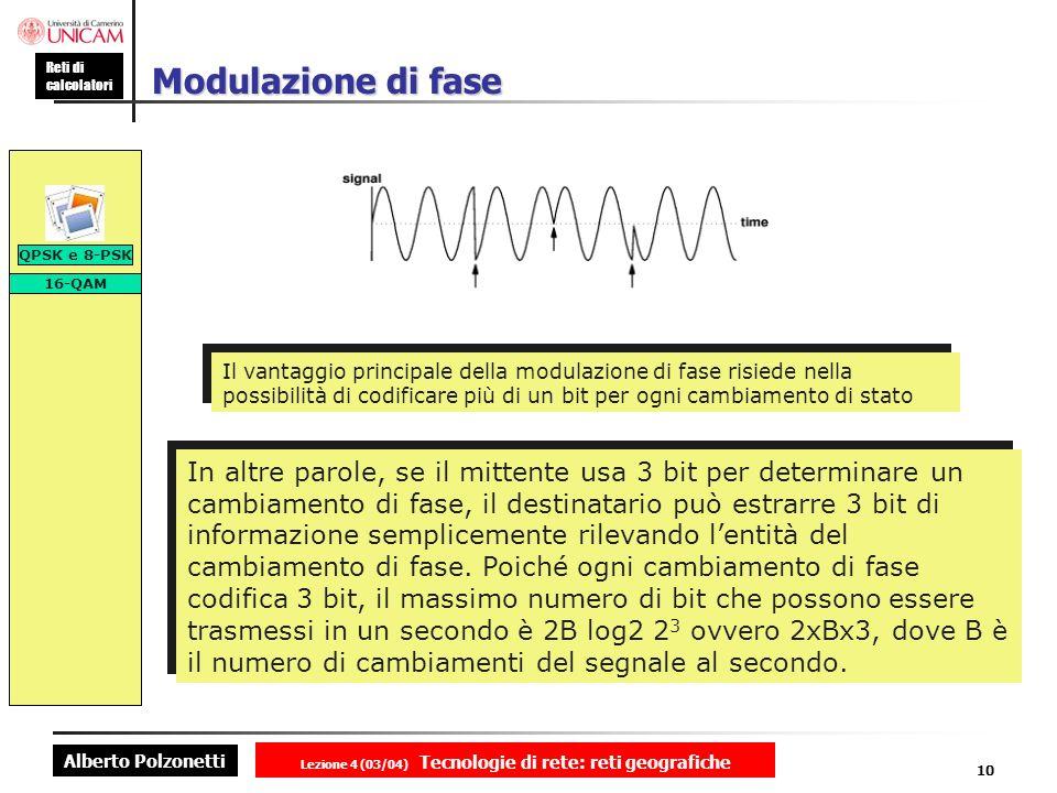 Alberto Polzonetti Reti di calcolatori Lezione 4 (03/04) Tecnologie di rete: reti geografiche 10 Modulazione di fase Il vantaggio principale della mod