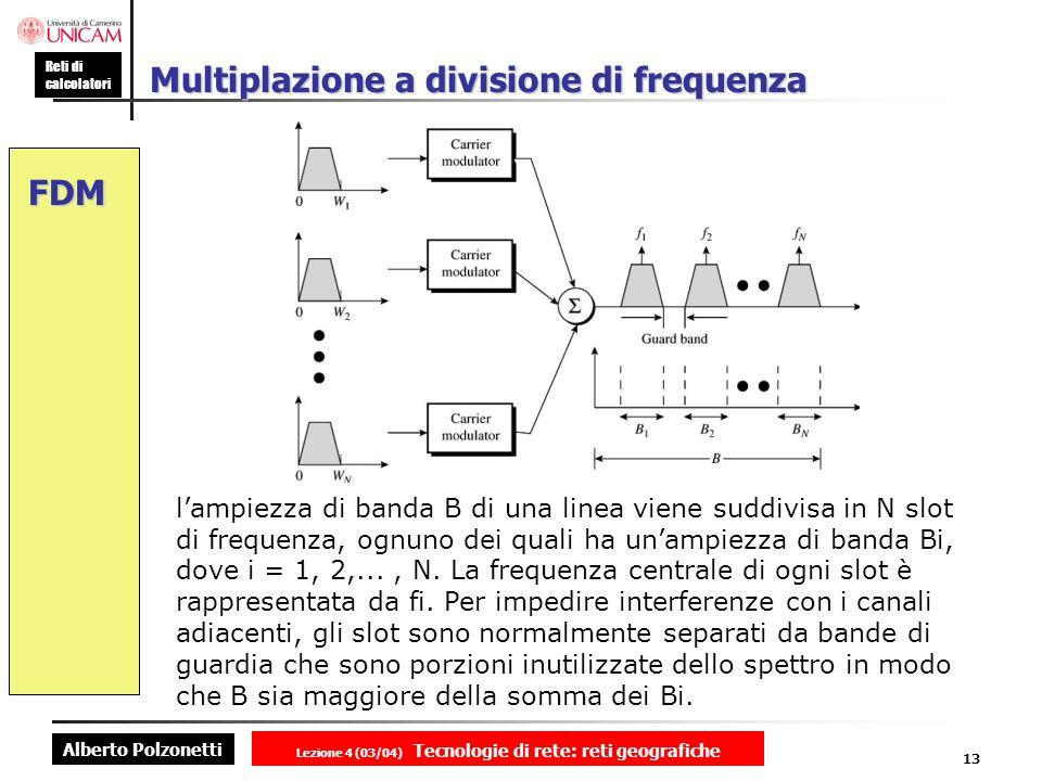 Alberto Polzonetti Reti di calcolatori Lezione 4 (03/04) Tecnologie di rete: reti geografiche 13 Multiplazione a divisione di frequenza lampiezza di b