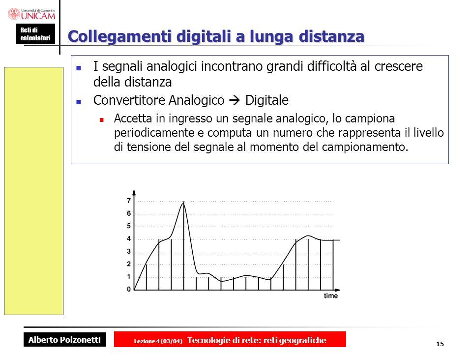 Alberto Polzonetti Reti di calcolatori Lezione 4 (03/04) Tecnologie di rete: reti geografiche 15 Collegamenti digitali a lunga distanza I segnali anal
