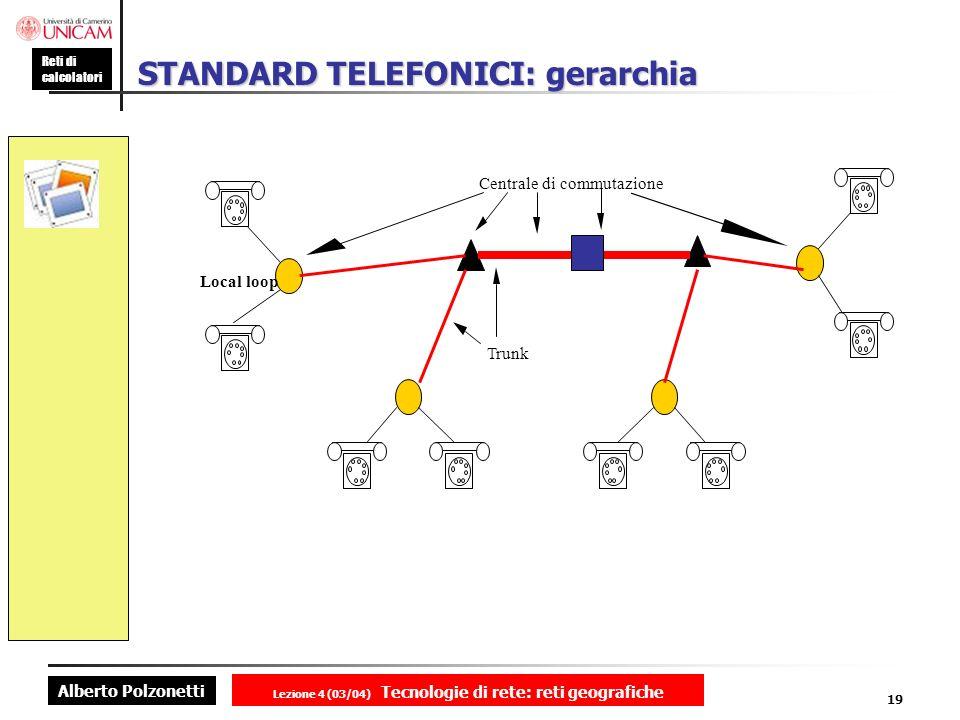 Alberto Polzonetti Reti di calcolatori Lezione 4 (03/04) Tecnologie di rete: reti geografiche 19 STANDARD TELEFONICI: gerarchia Local loop Trunk Centr