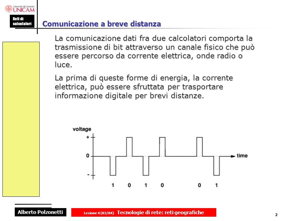 Alberto Polzonetti Reti di calcolatori Lezione 4 (03/04) Tecnologie di rete: reti geografiche 2 Comunicazione a breve distanza La comunicazione dati f