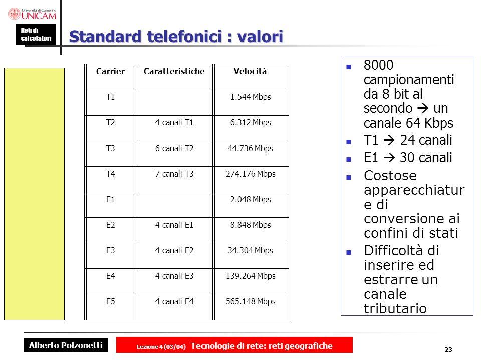 Alberto Polzonetti Reti di calcolatori Lezione 4 (03/04) Tecnologie di rete: reti geografiche 23 Standard telefonici : valori 8000 campionamenti da 8