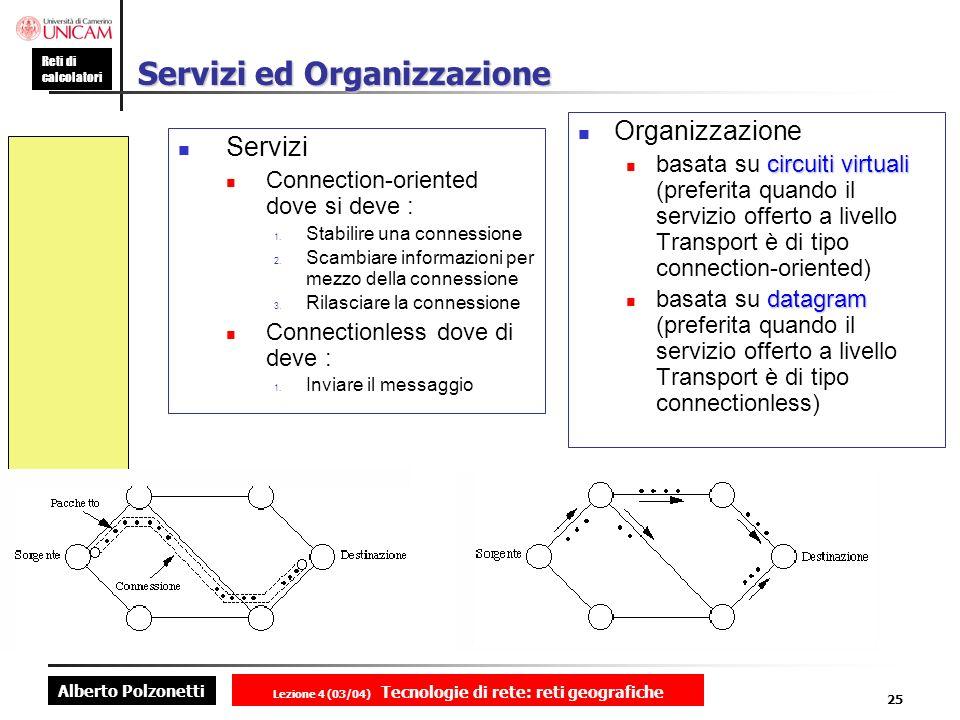 Alberto Polzonetti Reti di calcolatori Lezione 4 (03/04) Tecnologie di rete: reti geografiche 25 Servizi ed Organizzazione Servizi Connection-oriented