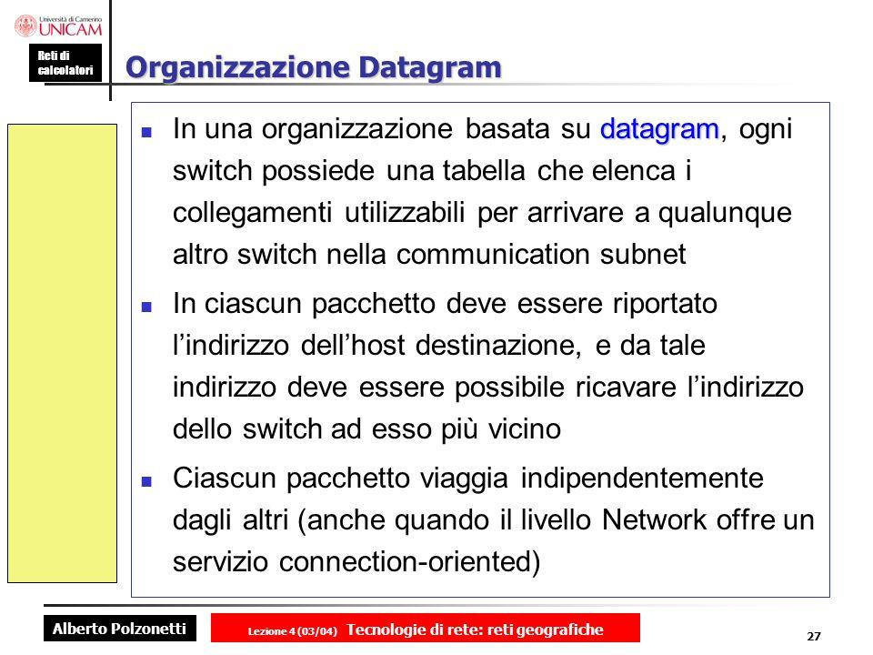 Alberto Polzonetti Reti di calcolatori Lezione 4 (03/04) Tecnologie di rete: reti geografiche 27 Organizzazione Datagram datagram In una organizzazion