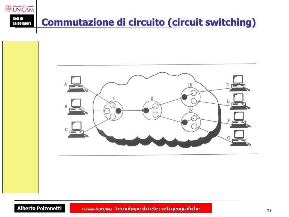Alberto Polzonetti Reti di calcolatori Lezione 4 (03/04) Tecnologie di rete: reti geografiche 31 Commutazione di circuito (circuit switching)