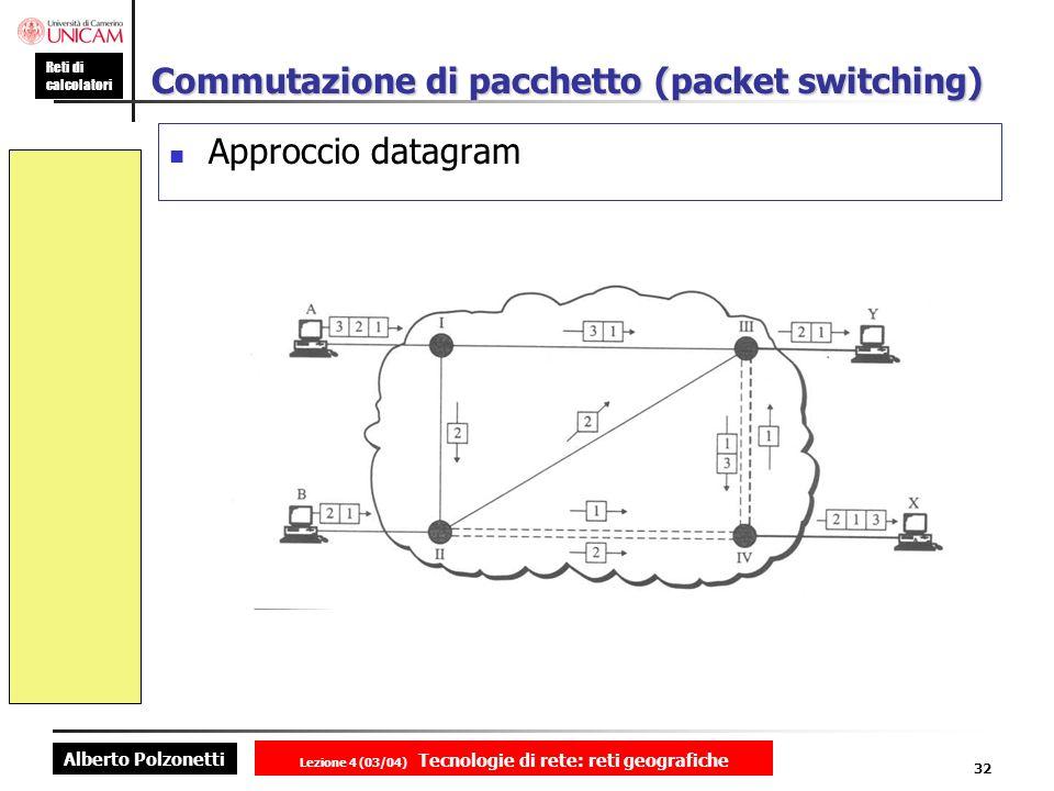 Alberto Polzonetti Reti di calcolatori Lezione 4 (03/04) Tecnologie di rete: reti geografiche 32 Commutazione di pacchetto (packet switching) Approcci