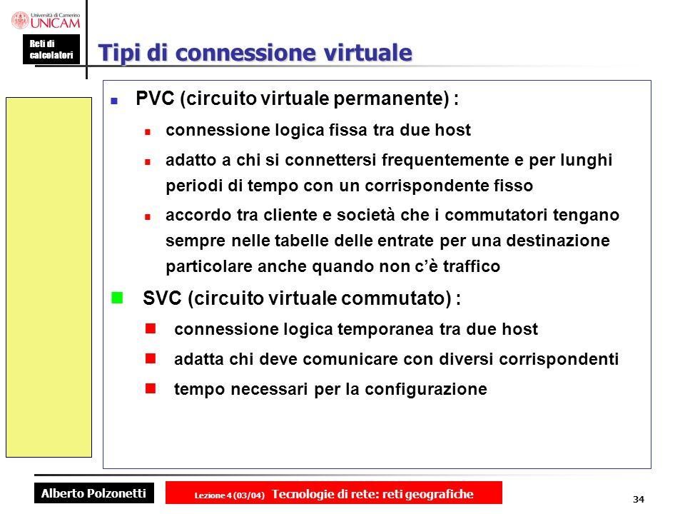 Alberto Polzonetti Reti di calcolatori Lezione 4 (03/04) Tecnologie di rete: reti geografiche 34 Tipi di connessione virtuale PVC (circuito virtuale p