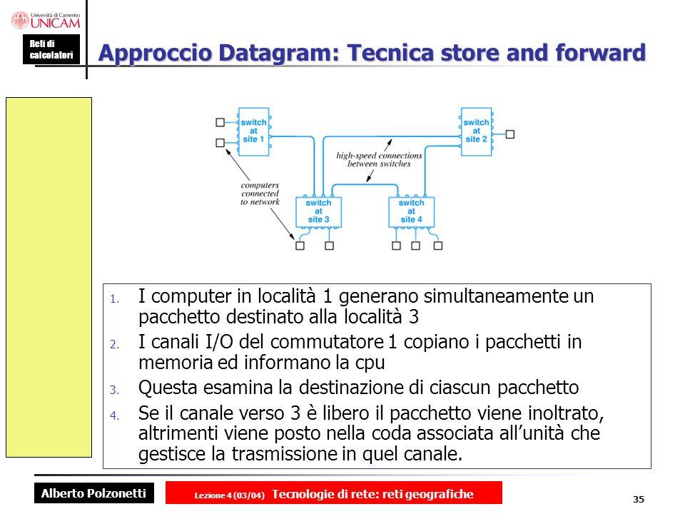 Alberto Polzonetti Reti di calcolatori Lezione 4 (03/04) Tecnologie di rete: reti geografiche 35 Approccio Datagram: Tecnica store and forward 1. I co