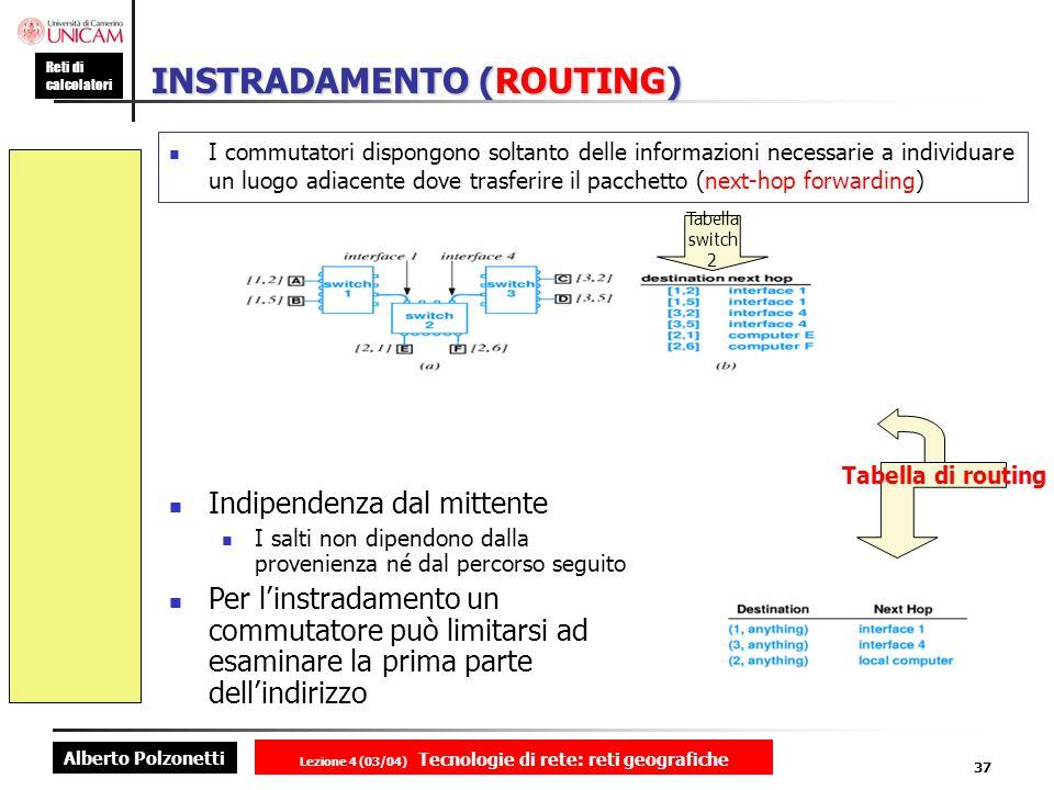 Alberto Polzonetti Reti di calcolatori Lezione 4 (03/04) Tecnologie di rete: reti geografiche 37 INSTRADAMENTO (ROUTING) I commutatori dispongono solt