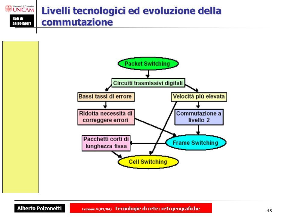 Alberto Polzonetti Reti di calcolatori Lezione 4 (03/04) Tecnologie di rete: reti geografiche 45 Livelli tecnologici ed evoluzione della commutazione
