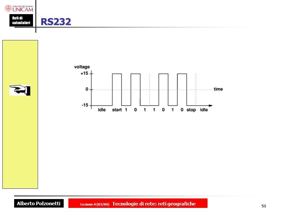 Alberto Polzonetti Reti di calcolatori Lezione 4 (03/04) Tecnologie di rete: reti geografiche 51 RS232