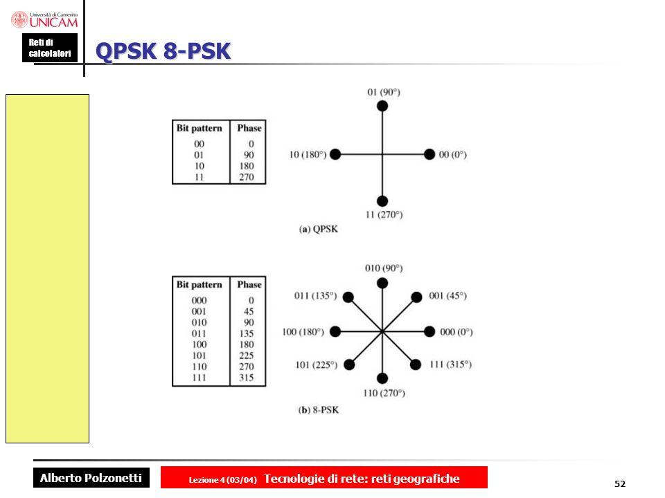 Alberto Polzonetti Reti di calcolatori Lezione 4 (03/04) Tecnologie di rete: reti geografiche 52 QPSK 8-PSK