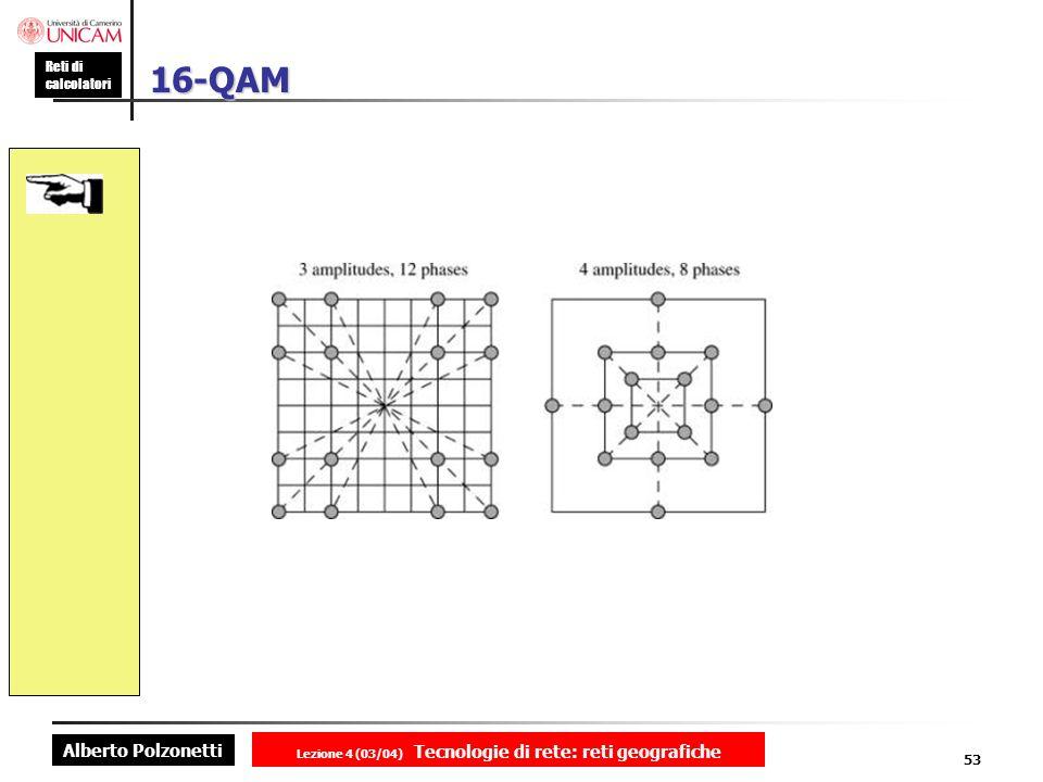 Alberto Polzonetti Reti di calcolatori Lezione 4 (03/04) Tecnologie di rete: reti geografiche 53 16-QAM