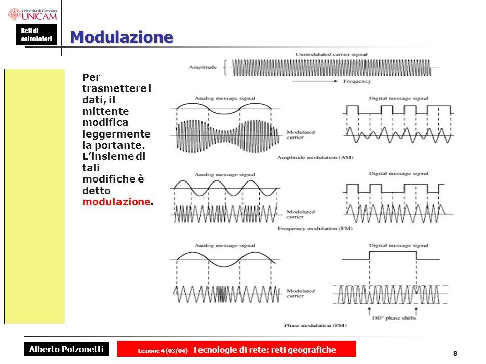 Alberto Polzonetti Reti di calcolatori Lezione 4 (03/04) Tecnologie di rete: reti geografiche 8 Modulazione Per trasmettere i dati, il mittente modifi