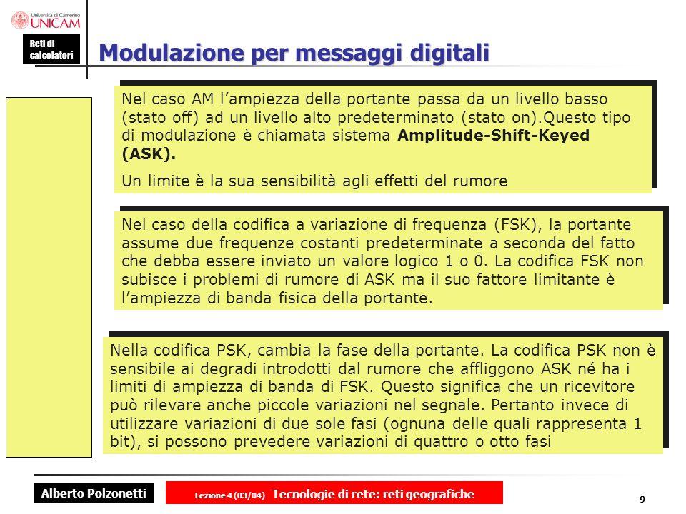 Alberto Polzonetti Reti di calcolatori Lezione 4 (03/04) Tecnologie di rete: reti geografiche 9 Modulazione per messaggi digitali Nel caso AM lampiezz