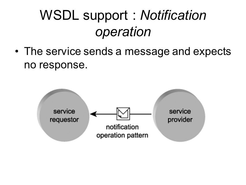 WSDL support : One-way operation The service expects a single message and is not obligated to respond.