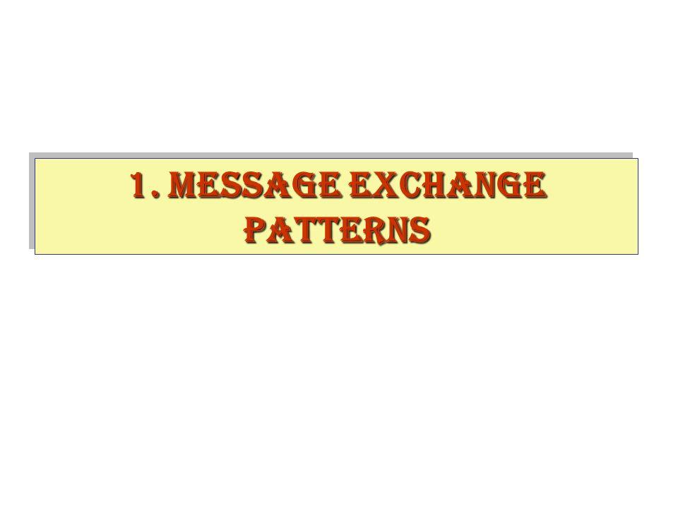 1. Message Exchange Patterns