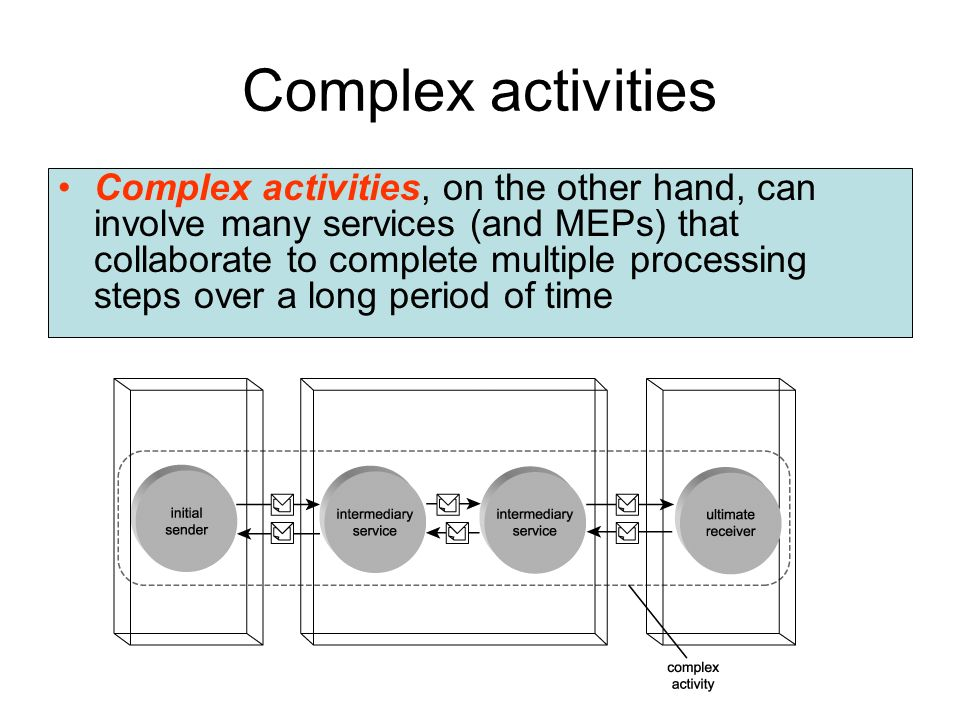 Simple or primitive activity A simple or primitive activity is typified by synchronous communication and therefore often consists of two services exchanging information using a standard request- response MEP