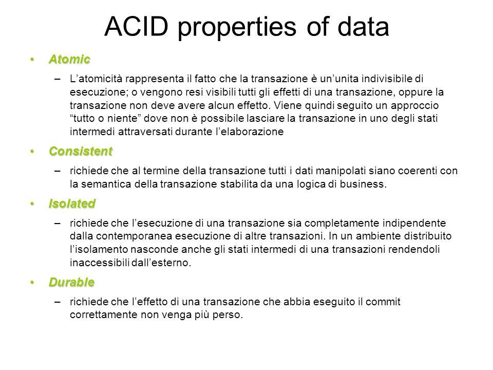 ACID In generale le proprietà delle transazioni sono conosciute come proprietà ACID, ossia che assicurano Atomicità, Consistenza, Isolamento e Persistenza (Durabilità).