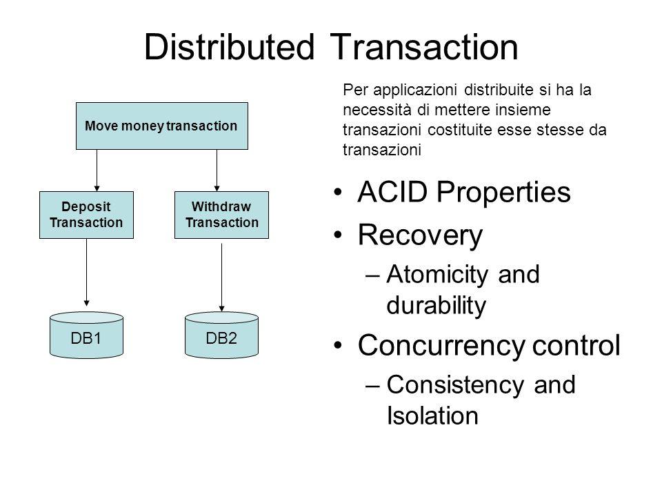 ACID properties of data AtomicAtomic –Latomicità rappresenta il fatto che la transazione è ununita indivisibile di esecuzione; o vengono resi visibili tutti gli effetti di una transazione, oppure la transazione non deve avere alcun effetto.