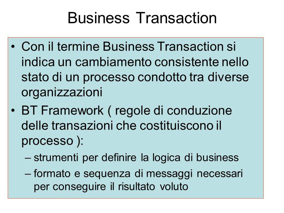 Two-Phase Commit (2PC) protocol Assicura latomicità nelle transazioni distribuite Il modello per ciascuna sottotransazione consiste in un piccolo numero di statinumero di stati Ciascuna transazione 2PC richiede un coordinatore che corrisponde alla main transaction coordinatore