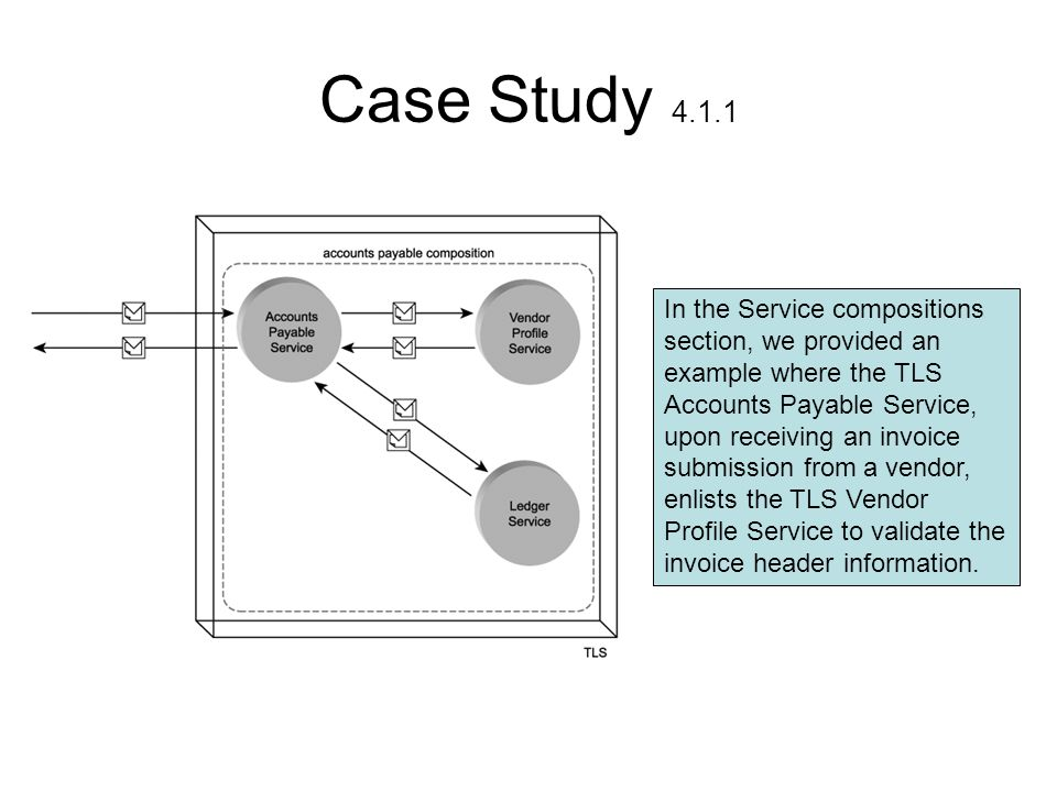 Case Study 4.1.1 In the Service compositions section, we provided an example where the TLS Accounts Payable Service, upon receiving an invoice submission from a vendor, enlists the TLS Vendor Profile Service to validate the invoice header information.