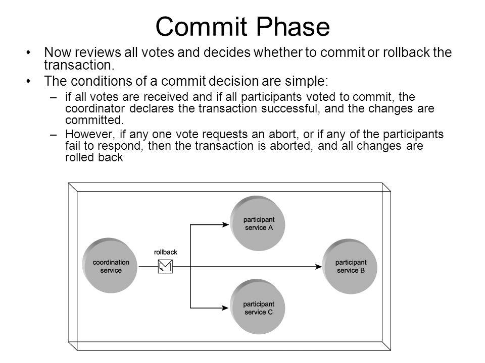 Vote phase Each participant s vote consists of either a commit or abort request In base al risultato ottenuto comunicano al coordinatore la loro capacità di eseguire correttamente il commit o meno