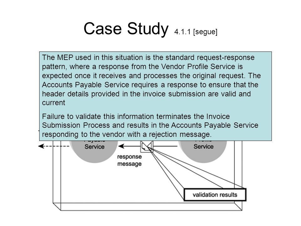 Case Study 4.1.1 [segue] The MEP used in this situation is the standard request-response pattern, where a response from the Vendor Profile Service is expected once it receives and processes the original request.
