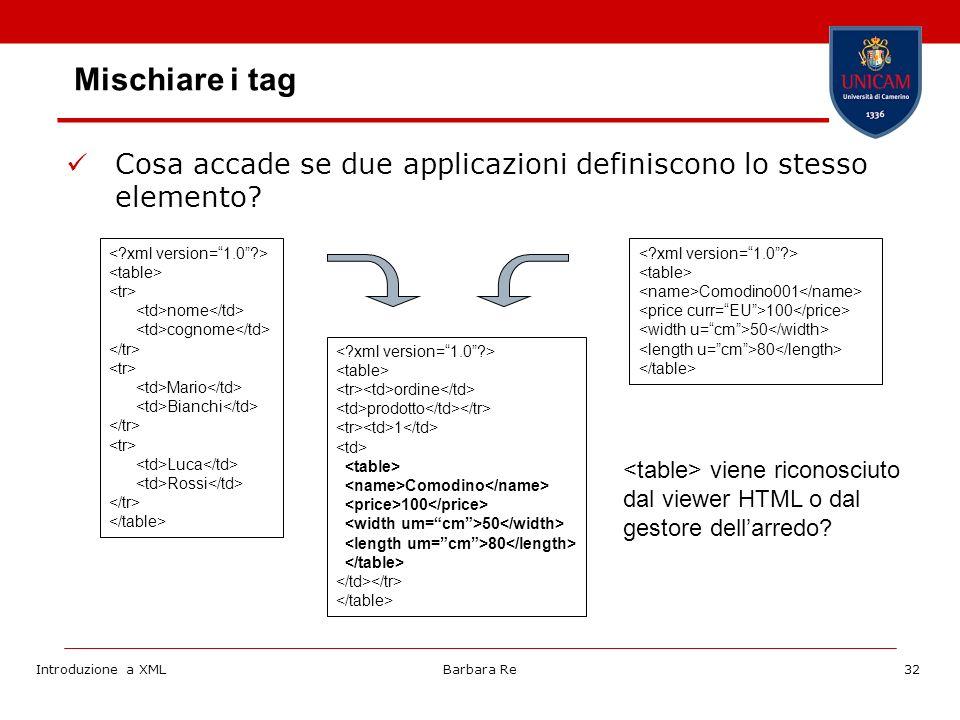 Introduzione a XMLBarbara Re32 Mischiare i tag Cosa accade se due applicazioni definiscono lo stesso elemento.