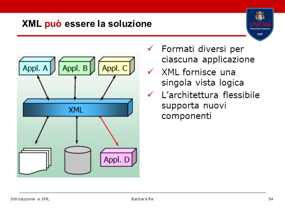 Introduzione a XMLBarbara Re54 XML può essere la soluzione Formati diversi per ciascuna applicazione XML fornisce una singola vista logica Larchitettura flessibile supporta nuovi componenti