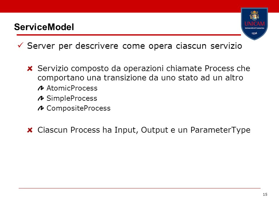 15 ServiceModel Server per descrivere come opera ciascun servizio Servizio composto da operazioni chiamate Process che comportano una transizione da uno stato ad un altro AtomicProcess SimpleProcess CompositeProcess Ciascun Process ha Input, Output e un ParameterType