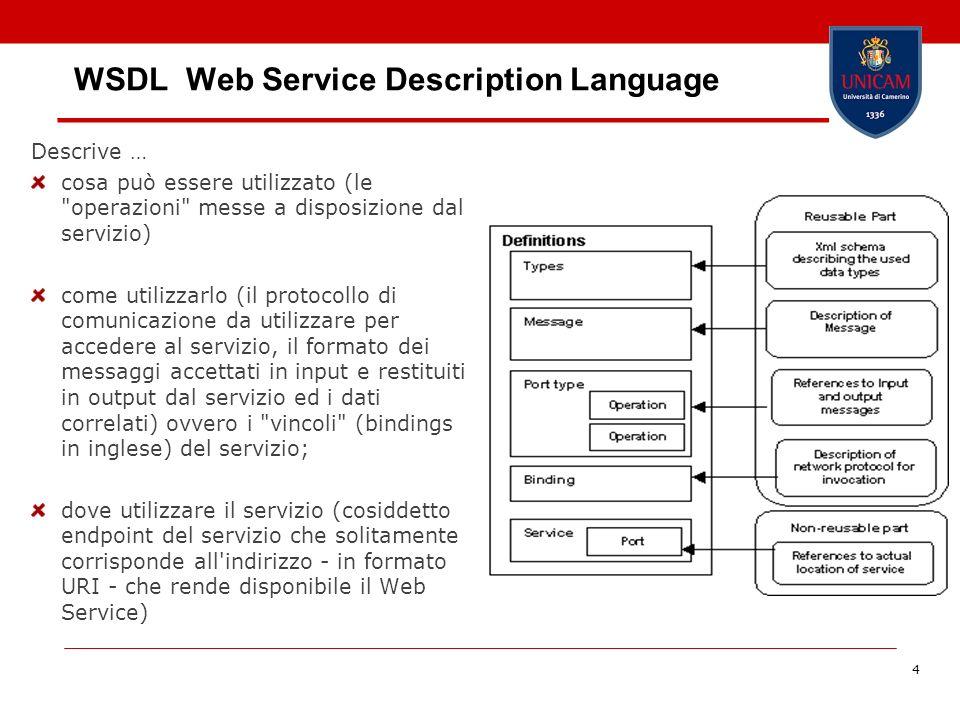 4 WSDL Web Service Description Language Descrive … cosa può essere utilizzato (le