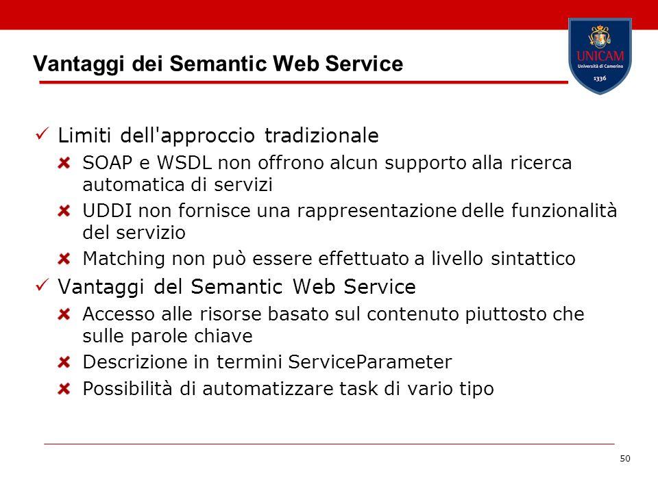 50 Vantaggi dei Semantic Web Service Limiti dell'approccio tradizionale SOAP e WSDL non offrono alcun supporto alla ricerca automatica di servizi UDDI