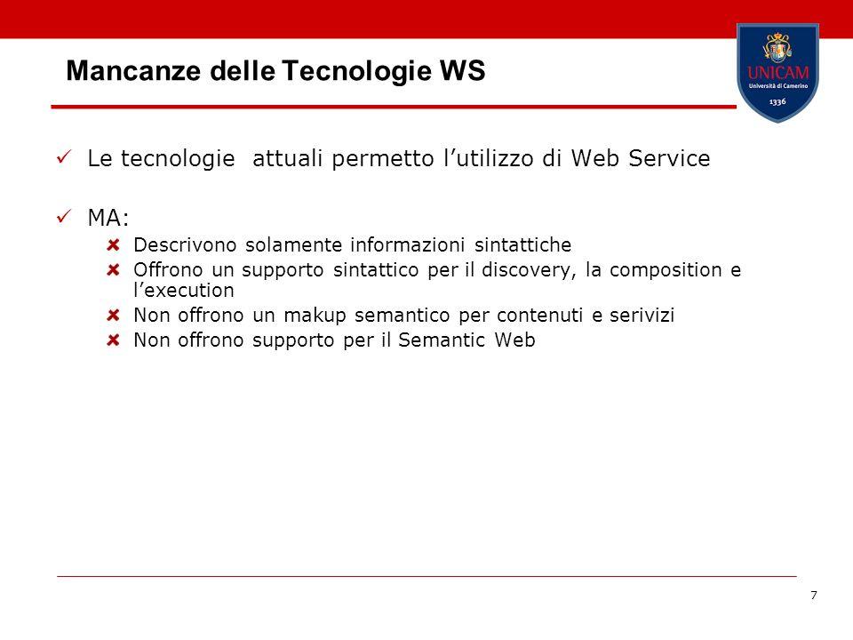 7 Mancanze delle Tecnologie WS Le tecnologie attuali permetto lutilizzo di Web Service MA: Descrivono solamente informazioni sintattiche Offrono un supporto sintattico per il discovery, la composition e lexecution Non offrono un makup semantico per contenuti e serivizi Non offrono supporto per il Semantic Web