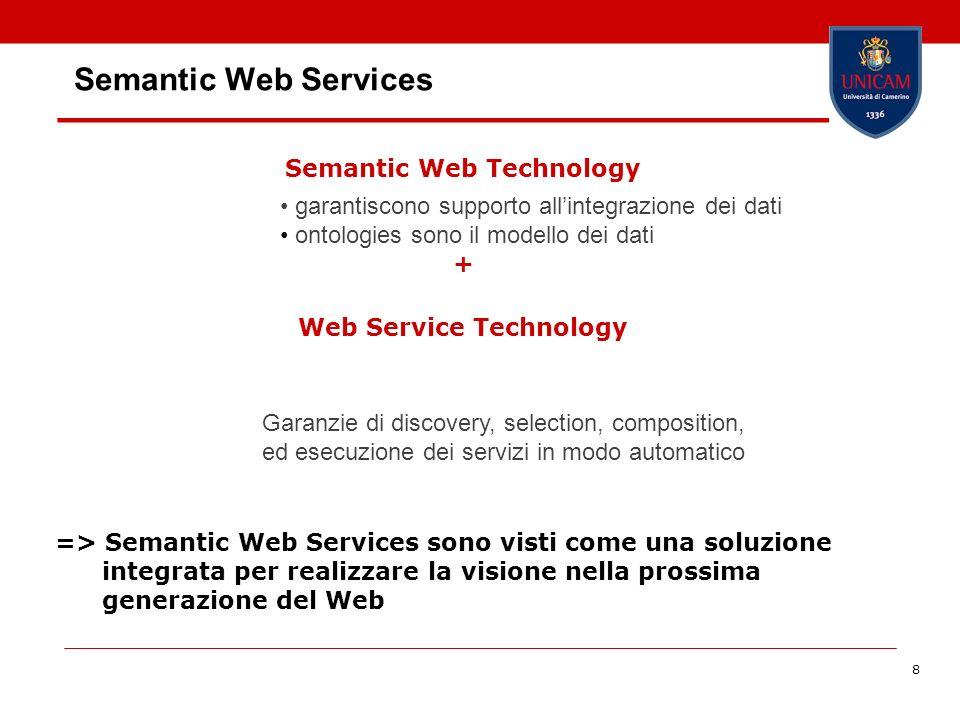 8 Semantic Web Technology + Web Service Technology Semantic Web Services => Semantic Web Services sono visti come una soluzione integrata per realizzare la visione nella prossima generazione del Web garantiscono supporto allintegrazione dei dati ontologies sono il modello dei dati Garanzie di discovery, selection, composition, ed esecuzione dei servizi in modo automatico