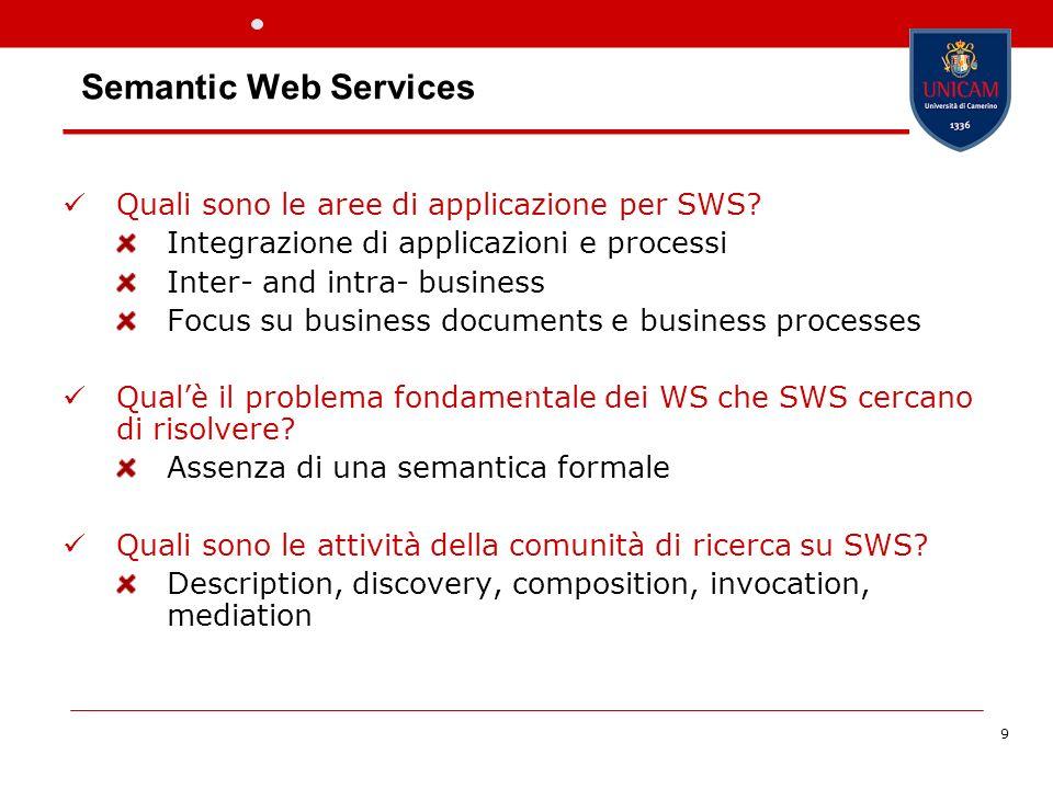 9 Quali sono le aree di applicazione per SWS? Integrazione di applicazioni e processi Inter- and intra- business Focus su business documents e busines