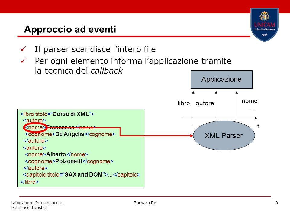 Laboratorio Informatico in Database Turistici Barbara Re24 public class SimpleSax { public static void main(String[] args) { SAXParserFactory factory = SAXParserFactory.newInstance(); factory.setValidating(true); SAXParser sxp; sxp = factory.newSAXParser(); DefaultHandler handler = new SimpleHandler(); sxp.parse(new File( xml/articolo.xml ).getAbsolutePath(),handler); } Il client utilizza la classe di Factory per recuperare il parser Al parser viene chiesto di parsare il file come un processo autonomo Utilizzo dellhandler SAX