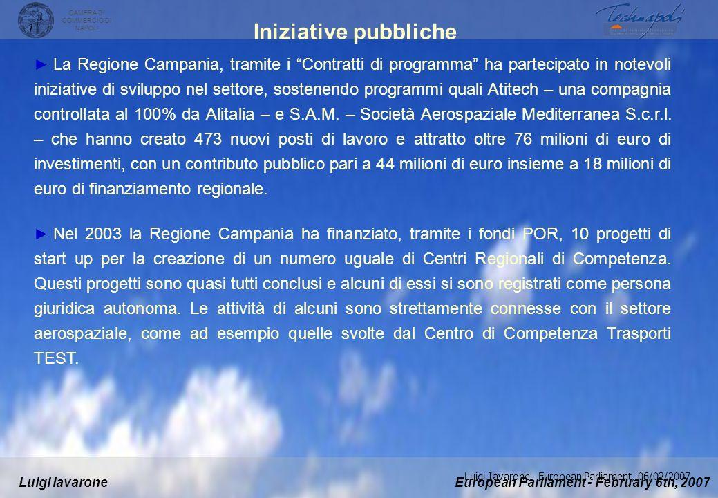 European Parliament - February 6th, 2007Luigi Iavarone CAMERA DI COMMERCIO DI NAPOLI Luigi Iavarone - European Parliament, 06/02/2007 Programmi AIRBUS, Boeing, modelli Falcon di Dassault, ATR, Aeromacchi e C27J.