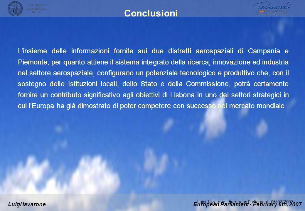 European Parliament - February 6th, 2007Luigi Iavarone CAMERA DI COMMERCIO DI NAPOLI Luigi Iavarone - European Parliament, 06/02/2007 Conferma del ruo