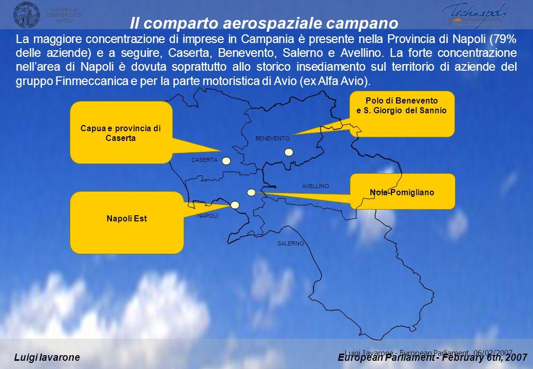 European Parliament - February 6th, 2007Luigi Iavarone CAMERA DI COMMERCIO DI NAPOLI Luigi Iavarone - European Parliament, 06/02/2007 Il settore aeros