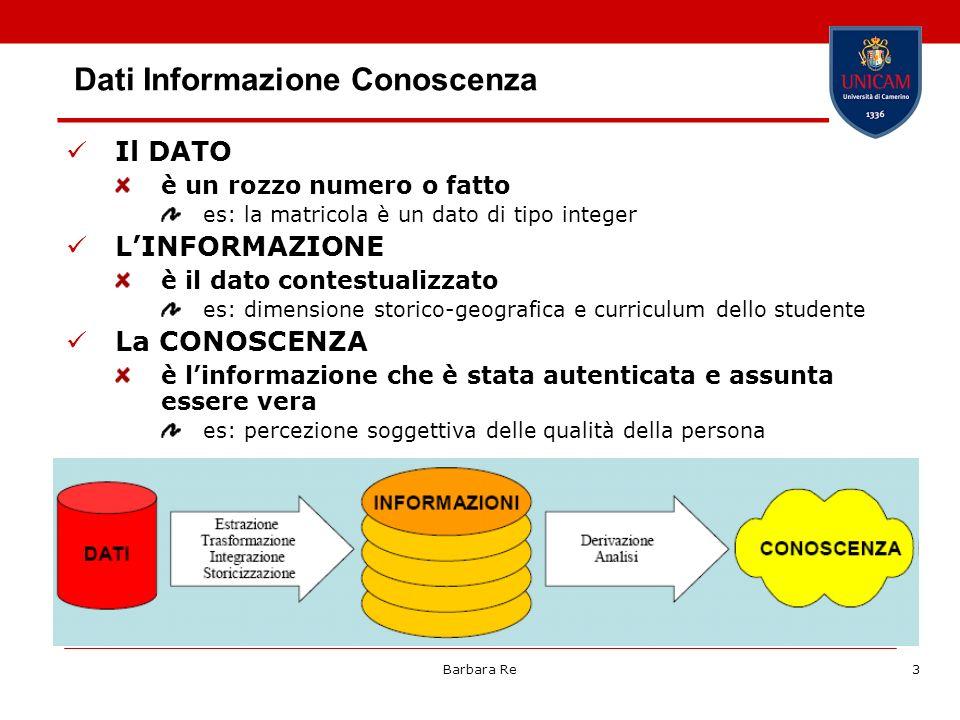 Barbara Re3 Dati Informazione Conoscenza Il DATO è un rozzo numero o fatto es: la matricola è un dato di tipo integer LINFORMAZIONE è il dato contestu