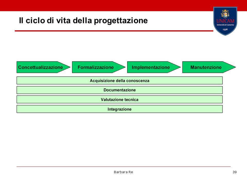 Barbara Re39 Il ciclo di vita della progettazione
