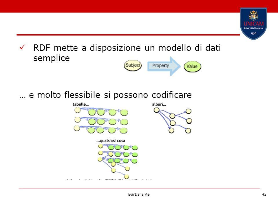 Barbara Re45 RDF mette a disposizione un modello di dati semplice … e molto flessibile si possono codificare