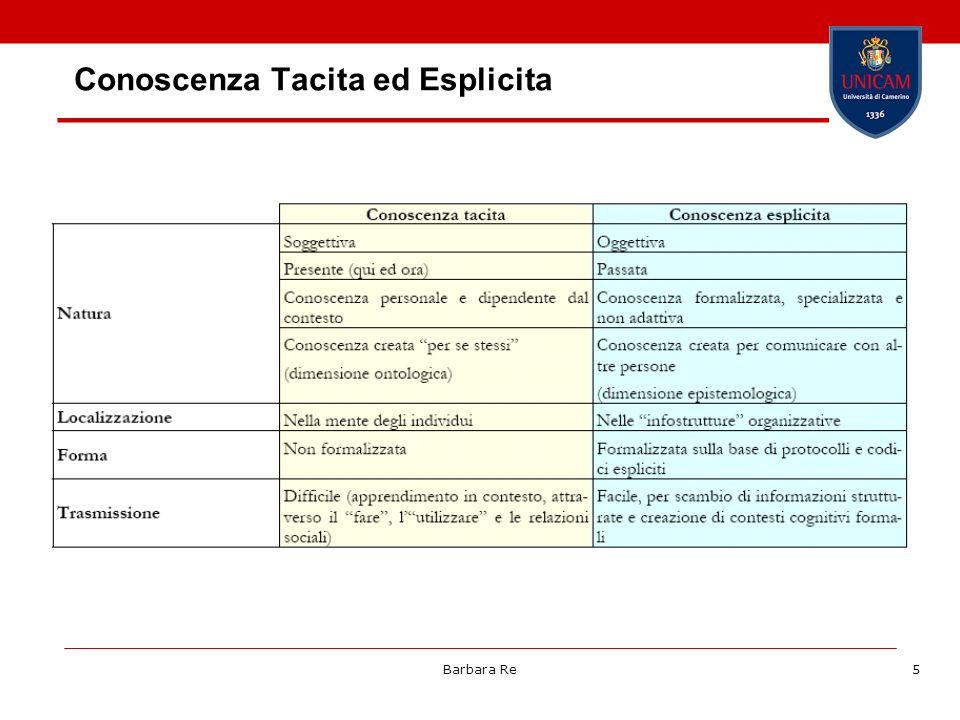 Barbara Re5 Conoscenza Tacita ed Esplicita