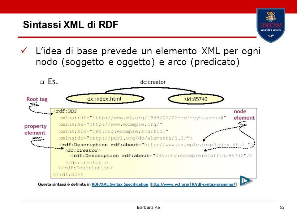 Barbara Re63 Sintassi XML di RDF Lidea di base prevede un elemento XML per ogni nodo (soggetto e oggetto) e arco (predicato)