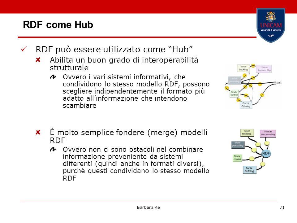 Barbara Re71 RDF come Hub RDF può essere utilizzato come Hub Abilita un buon grado di interoperabilità strutturale Ovvero i vari sistemi informativi,