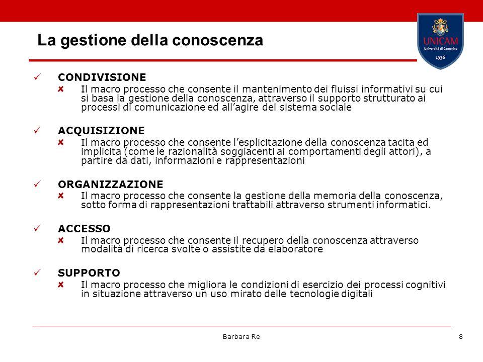 Barbara Re8 La gestione della conoscenza CONDIVISIONE Il macro processo che consente il mantenimento dei fluissi informativi su cui si basa la gestion