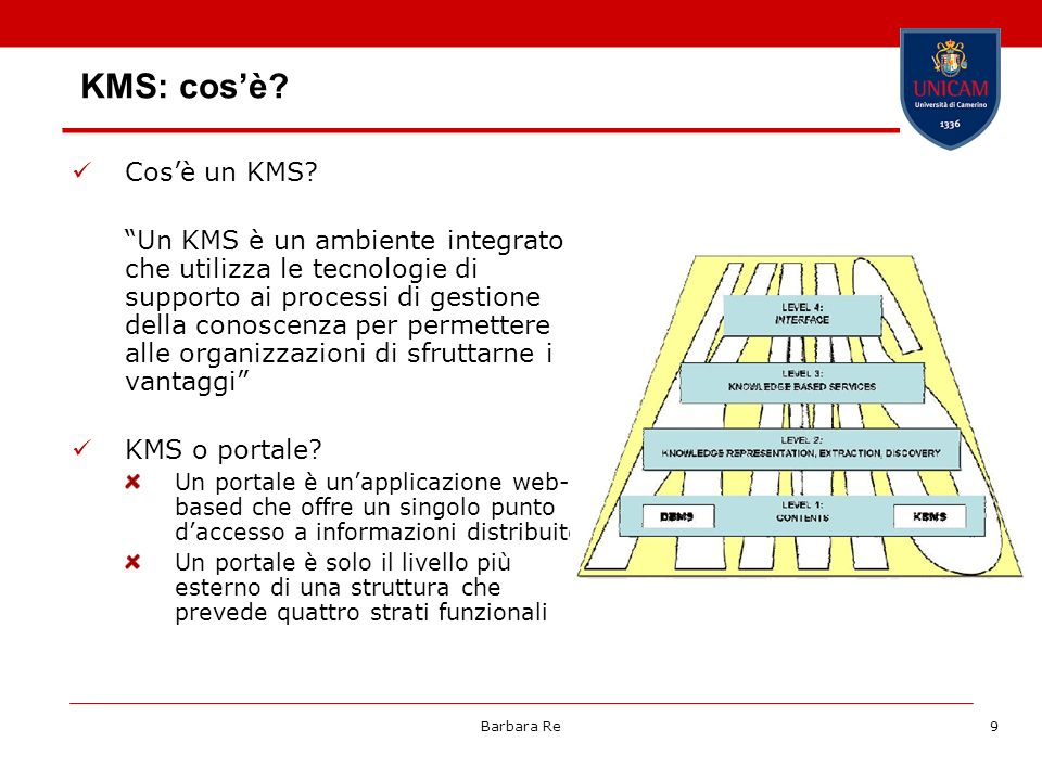 Barbara Re9 KMS: cosè.Cosè un KMS.