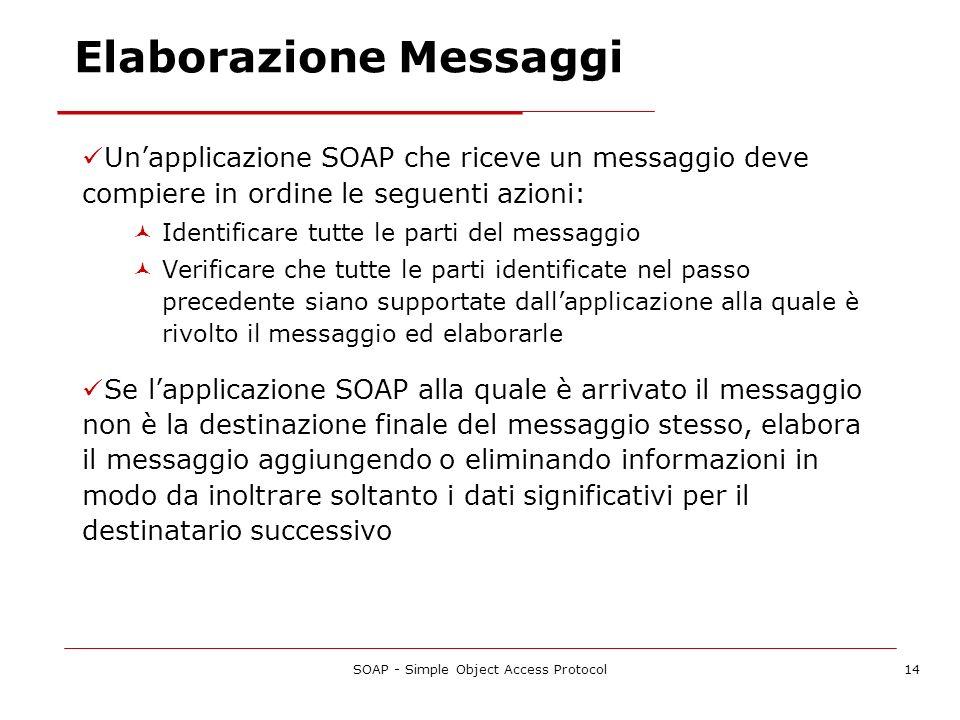 SOAP - Simple Object Access Protocol14 Unapplicazione SOAP che riceve un messaggio deve compiere in ordine le seguenti azioni: Identificare tutte le p