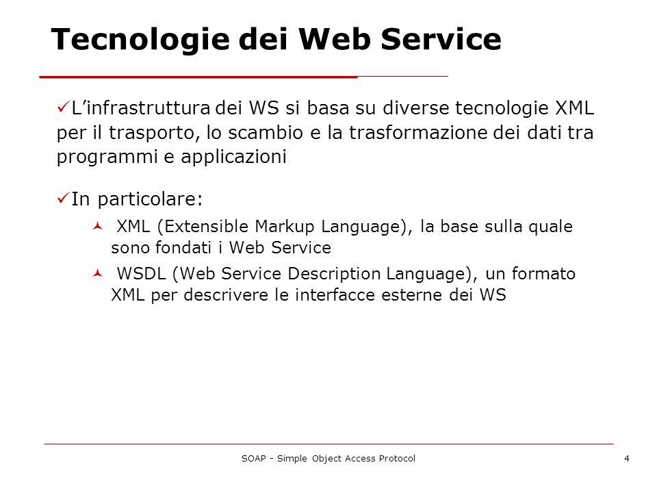 SOAP - Simple Object Access Protocol5 Tecnologie dei Web Service SOAP (Simple Object Access Protocol), un formato XML che fornisce un meccanismo di packaging dei messaggi, attraverso la definizione di una busta per la creazione e trasmissione dei messaggi XML UDDI (Universal Description, Discovery and Integration), un meccanismo per il registry (registrazione) e il discovery (ritrovamento) dei WS, utilizzato per registrare, categorizzare, ritrovare le interfacce WS